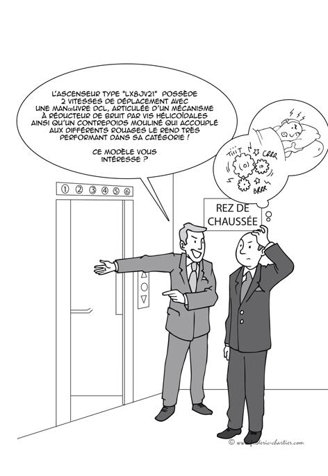 Arguments De Vente Argumentaires Argumentations Commerciales